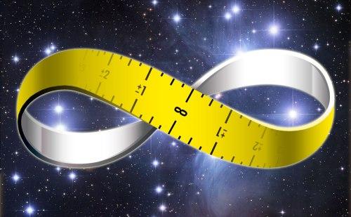 Mobius Measure