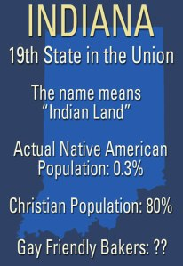 Indiana Facts